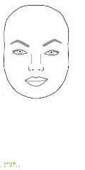 کدام مدل ابرو برای صورت شما مناسب است ؟